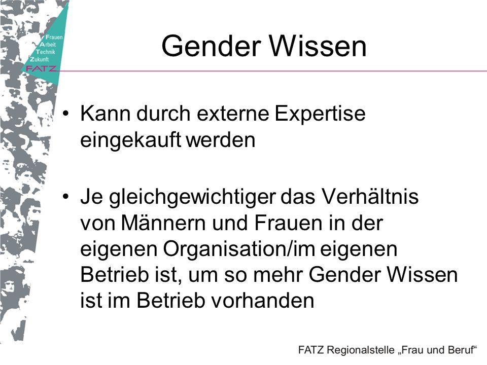 Gender Wissen Kann durch externe Expertise eingekauft werden