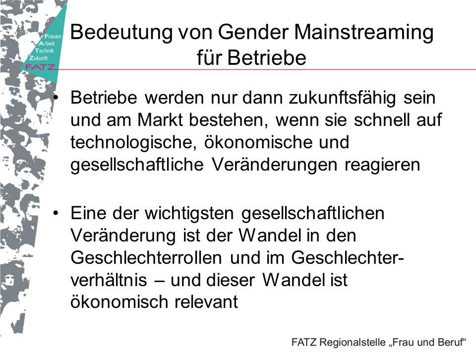 Bedeutung von Gender Mainstreaming für Betriebe