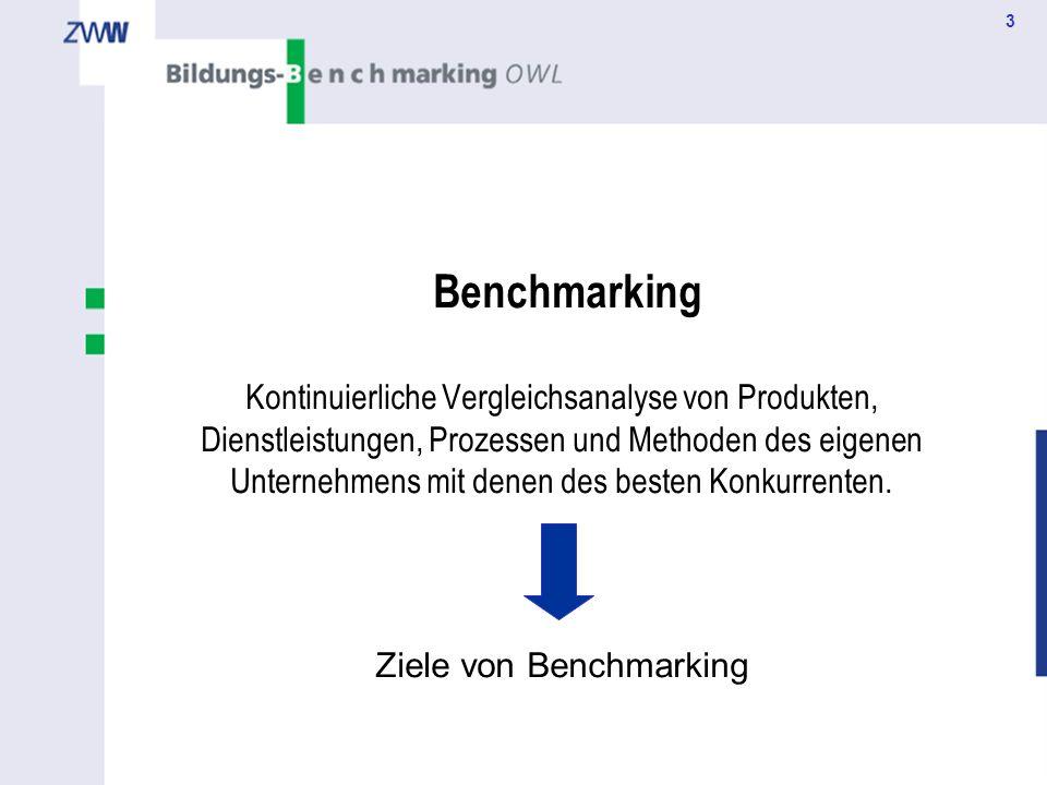 Ziele von Benchmarking
