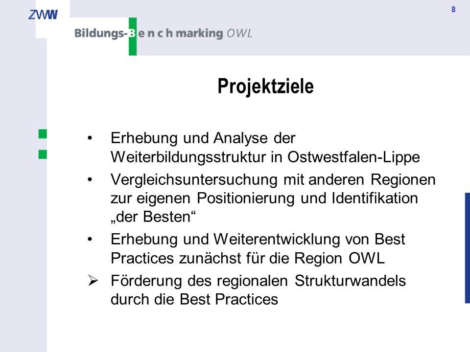 Projektziele Erhebung und Analyse der Weiterbildungsstruktur in Ostwestfalen-Lippe.