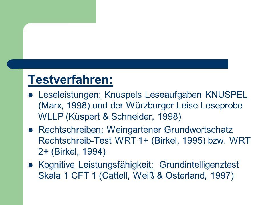 Testverfahren:Leseleistungen: Knuspels Leseaufgaben KNUSPEL (Marx, 1998) und der Würzburger Leise Leseprobe WLLP (Küspert & Schneider, 1998)