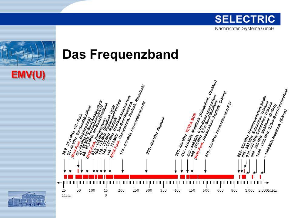 Das Frequenzband 26,9 - 27,4 MHz CB - Funk. 34 - 40 MHz 8m-Band Mobilfunk (BOS-Funk, Betriebsfunk)