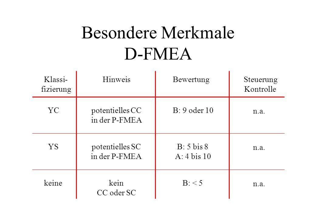 Besondere Merkmale D-FMEA