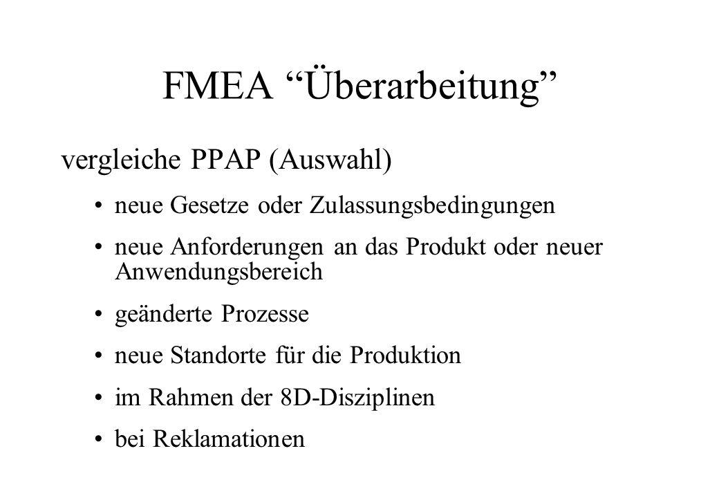 FMEA Überarbeitung vergleiche PPAP (Auswahl)
