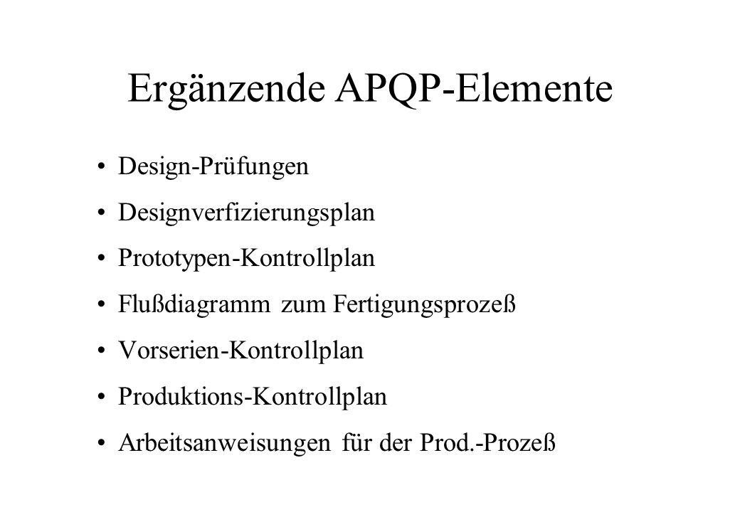 Ergänzende APQP-Elemente