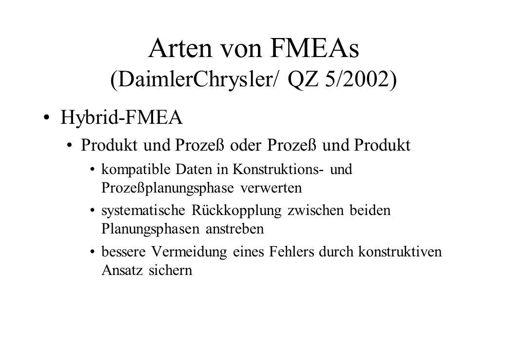 Arten von FMEAs (DaimlerChrysler/ QZ 5/2002)
