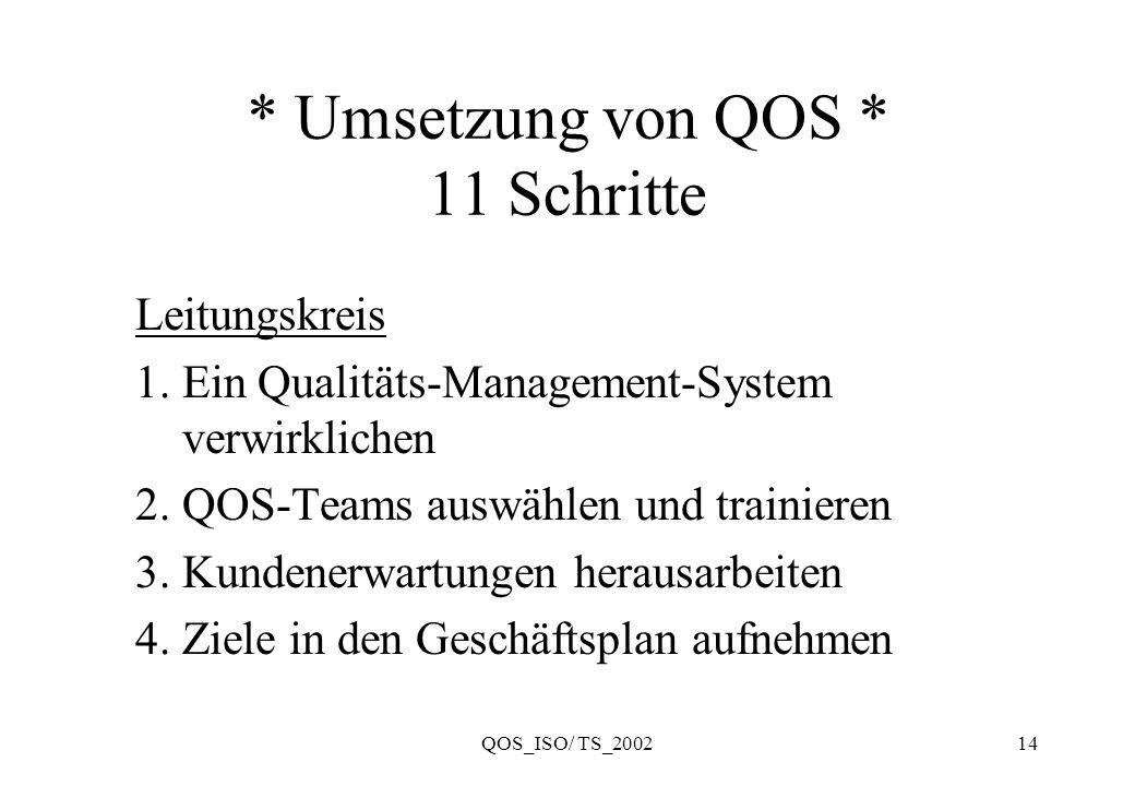 * Umsetzung von QOS * 11 Schritte