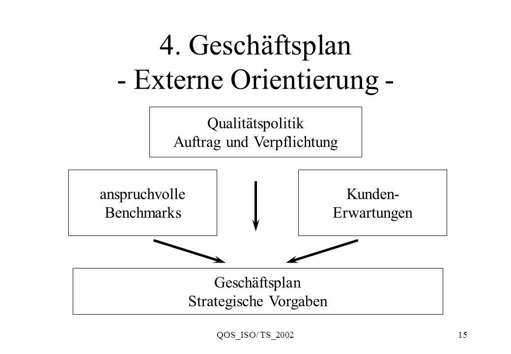 4. Geschäftsplan - Externe Orientierung -