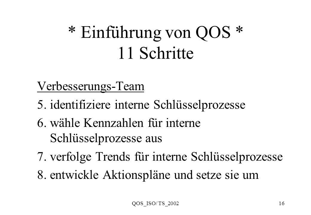 * Einführung von QOS * 11 Schritte