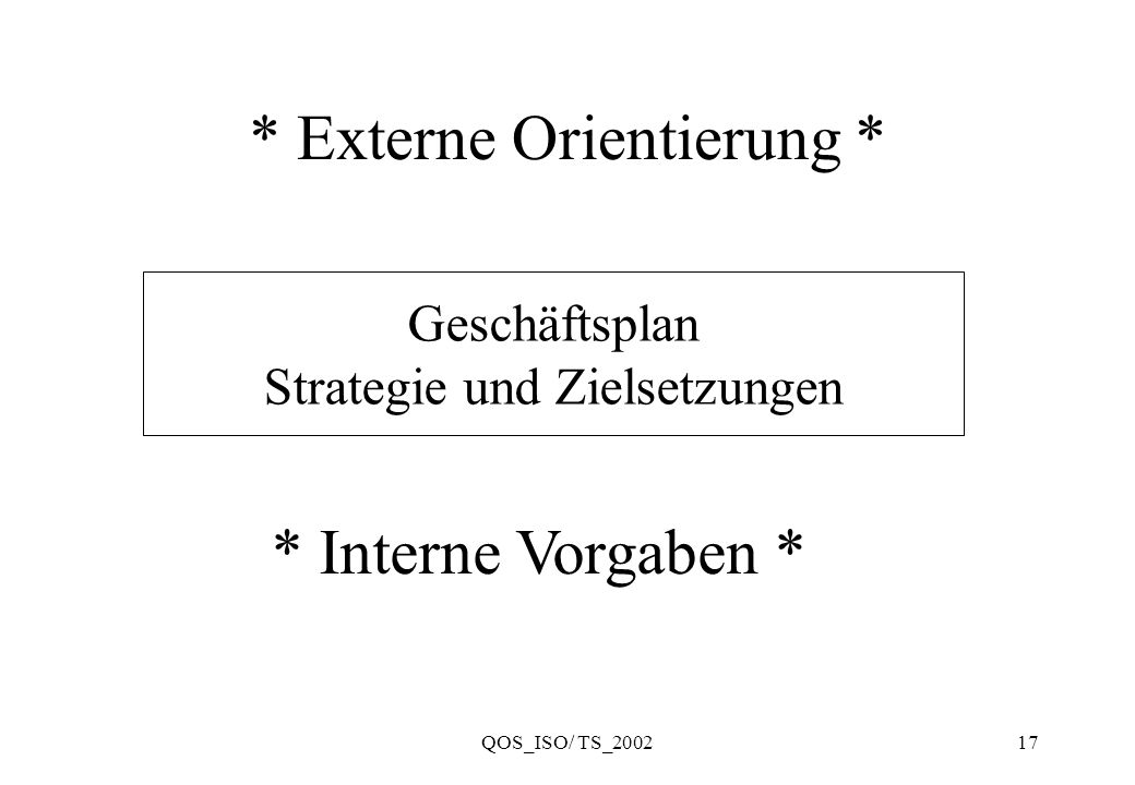 * Externe Orientierung *