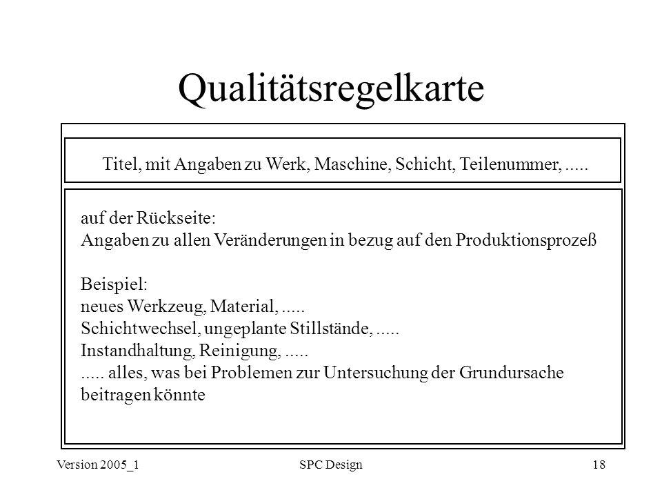 Titel, mit Angaben zu Werk, Maschine, Schicht, Teilenummer, .....