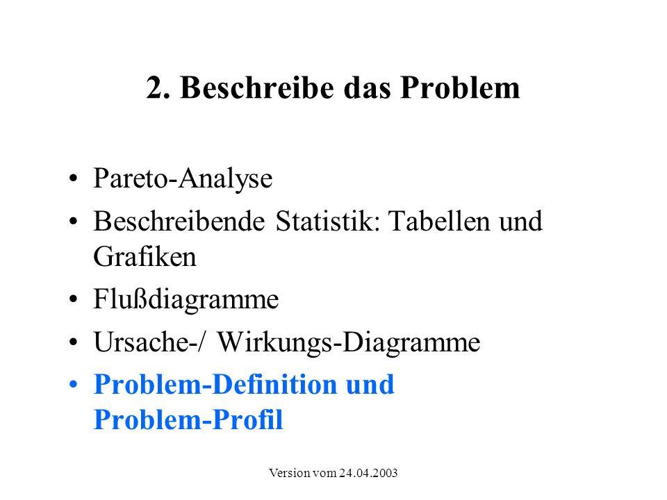 2. Beschreibe das Problem