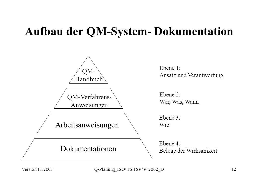 Aufbau der QM-System- Dokumentation