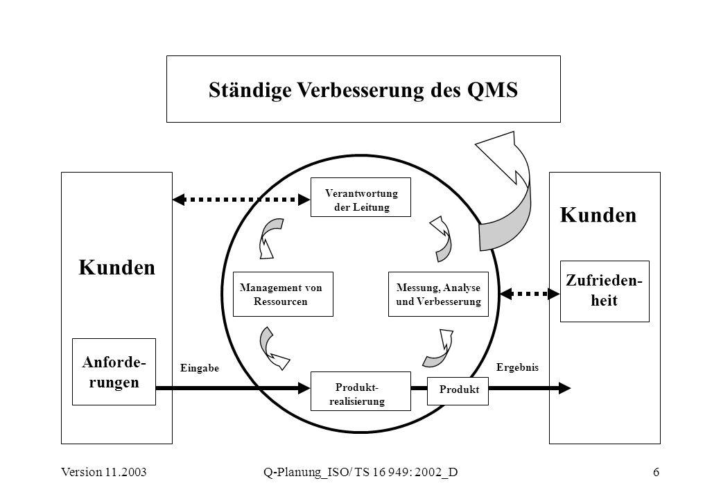 Ständige Verbesserung des QMS Kunden Kunden