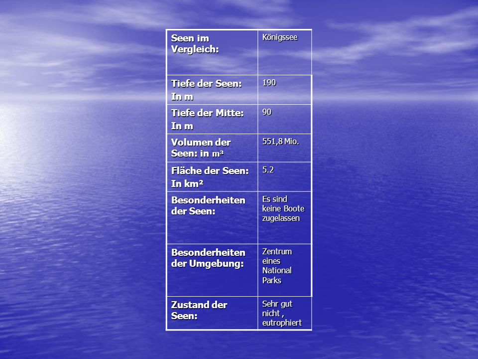 Besonderheiten der Seen: