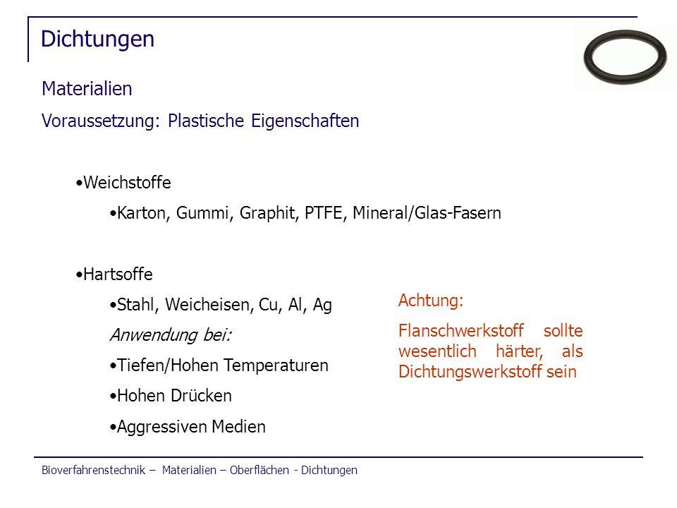 Dichtungen Materialien Voraussetzung: Plastische Eigenschaften