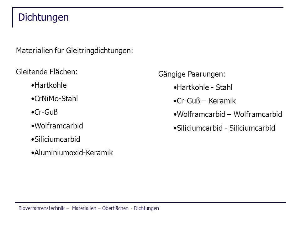 Dichtungen Materialien für Gleitringdichtungen: Gleitende Flächen: