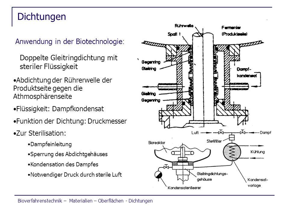 Dichtungen Anwendung in der Biotechnologie: