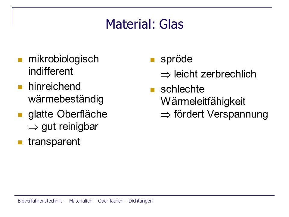 Material: Glas mikrobiologisch indifferent hinreichend wärmebeständig