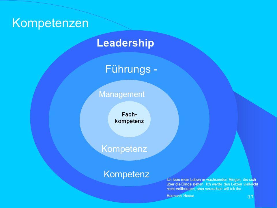 Kompetenzen Leadership Führungs - Kompetenz Kompetenz Management