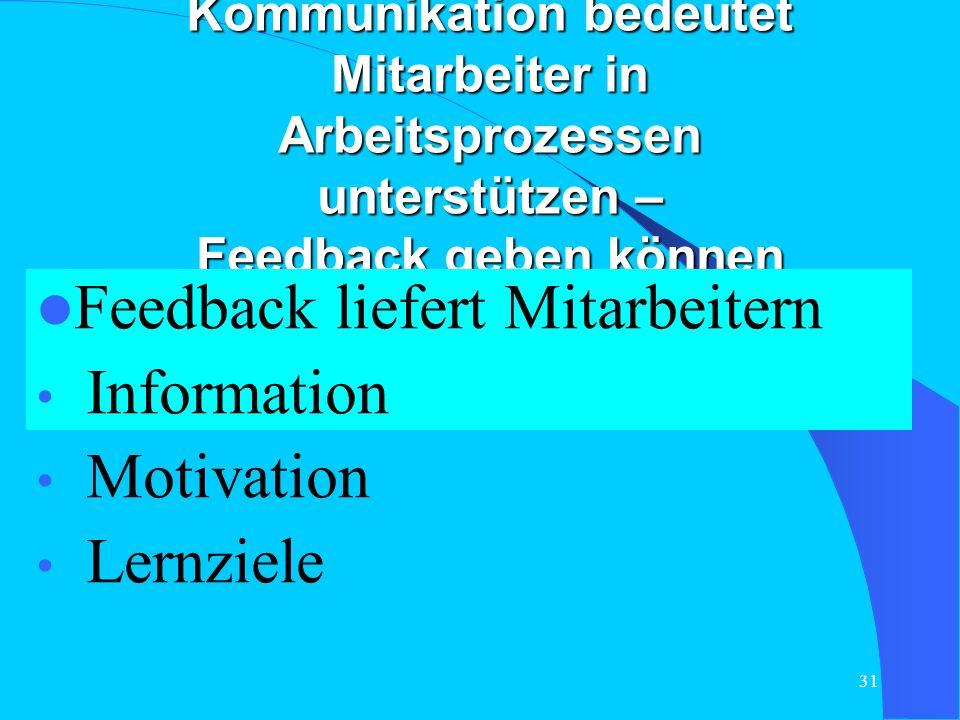 Feedback liefert Mitarbeitern Information Motivation Lernziele