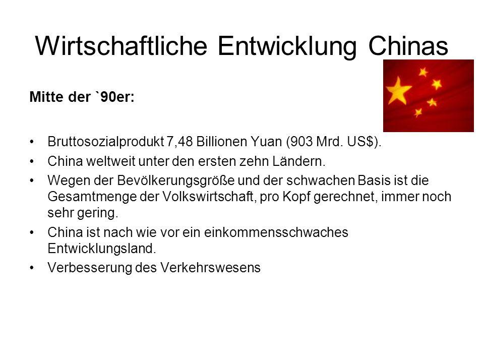 Wirtschaftliche Entwicklung Chinas