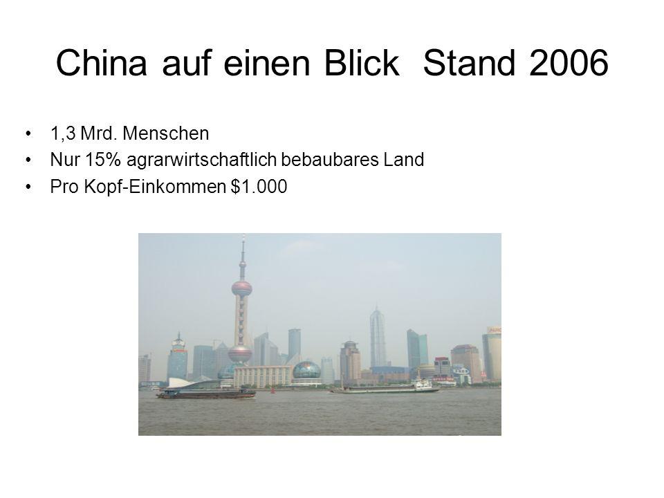 China auf einen Blick Stand 2006
