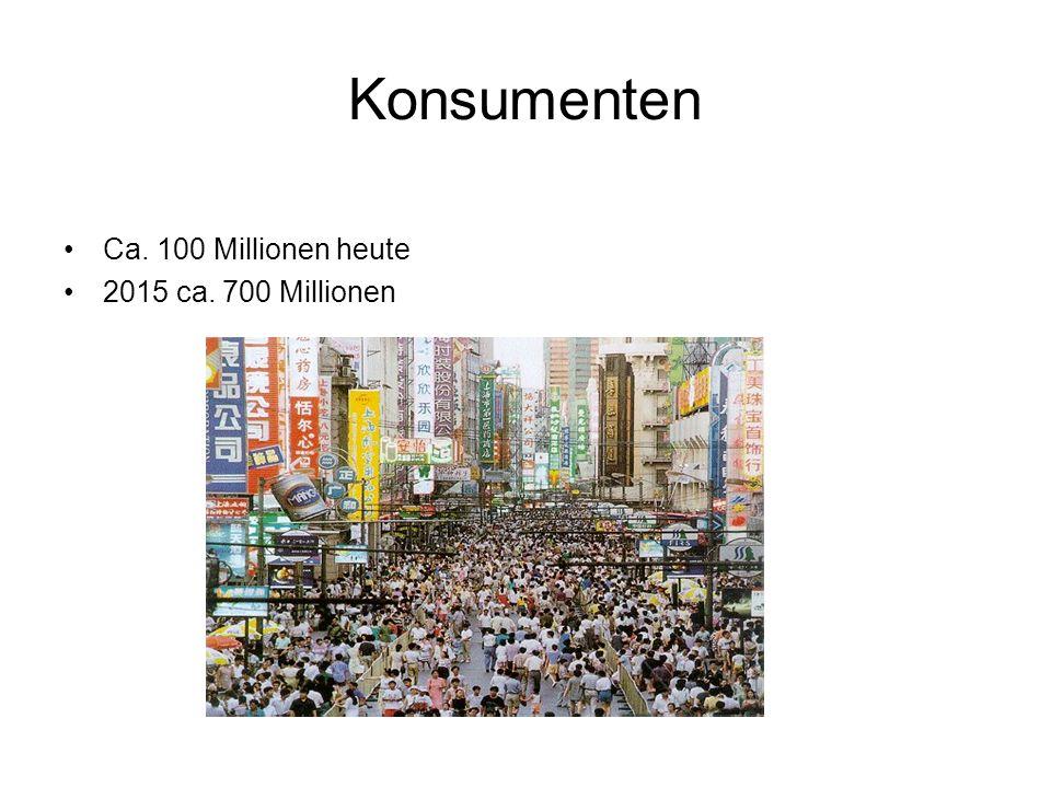 Konsumenten Ca. 100 Millionen heute 2015 ca. 700 Millionen