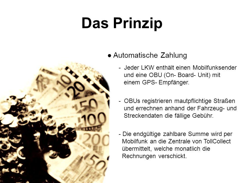 Das Prinzip ● Automatische Zahlung