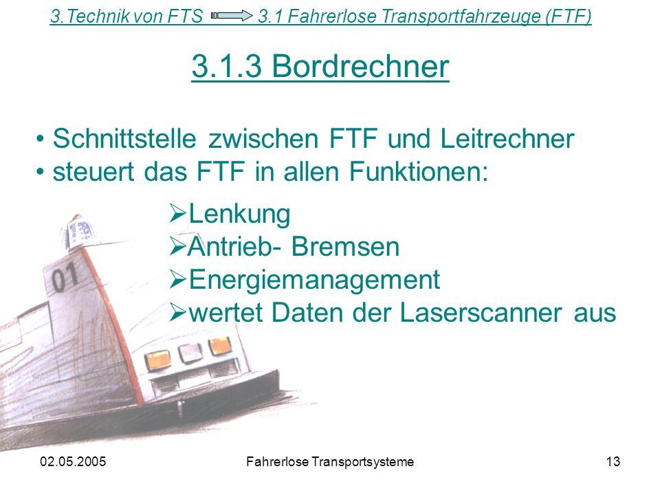3.1.3 Bordrechner Schnittstelle zwischen FTF und Leitrechner