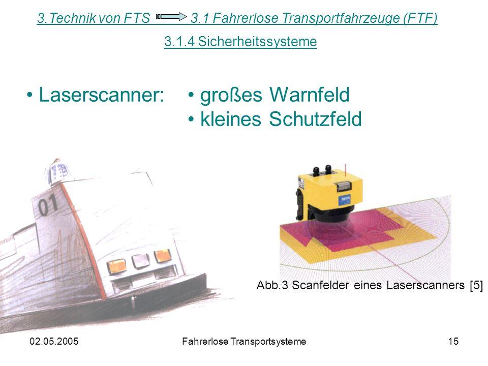 Laserscanner: großes Warnfeld kleines Schutzfeld