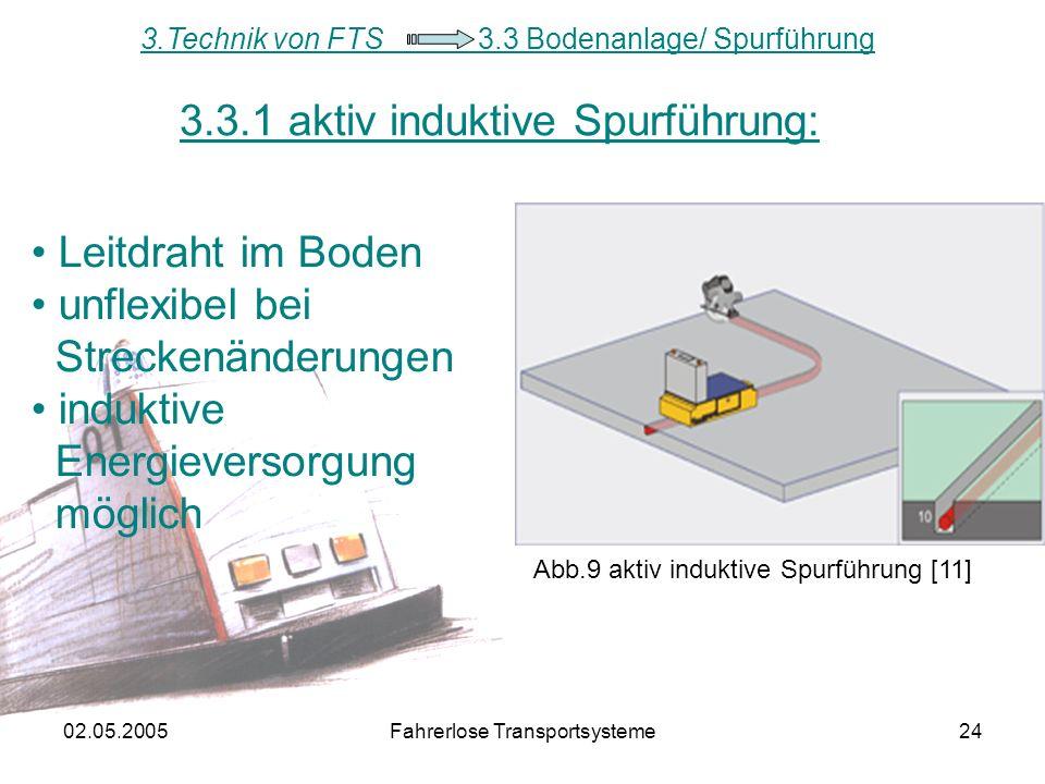 3.3.1 aktiv induktive Spurführung: