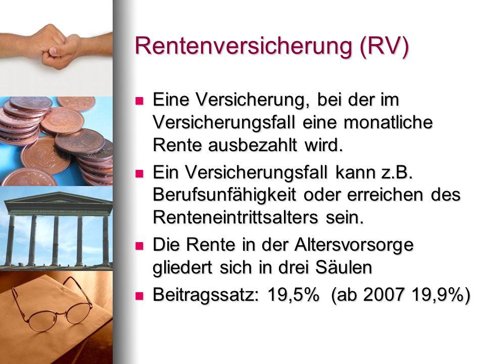Rentenversicherung (RV)