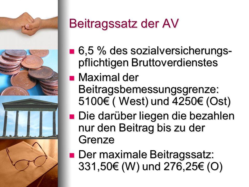 Beitragssatz der AV 6,5 % des sozialversicherungs-pflichtigen Bruttoverdienstes. Maximal der Beitragsbemessungsgrenze: 5100€ ( West) und 4250€ (Ost)