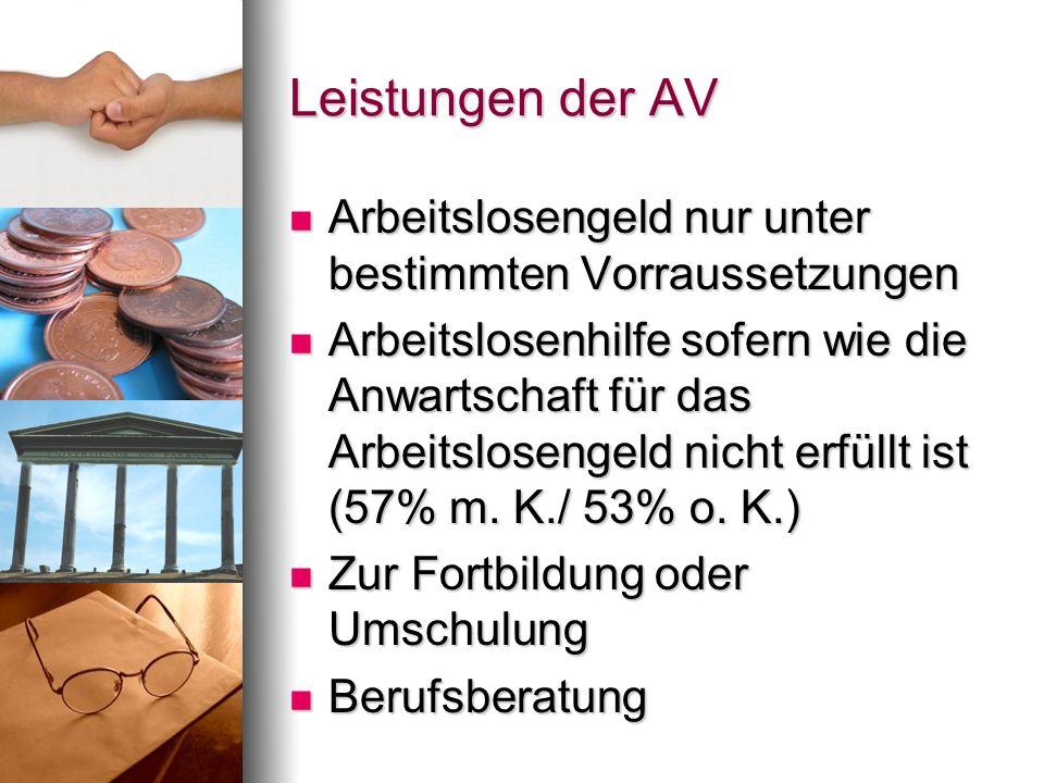 Leistungen der AV Arbeitslosengeld nur unter bestimmten Vorraussetzungen.