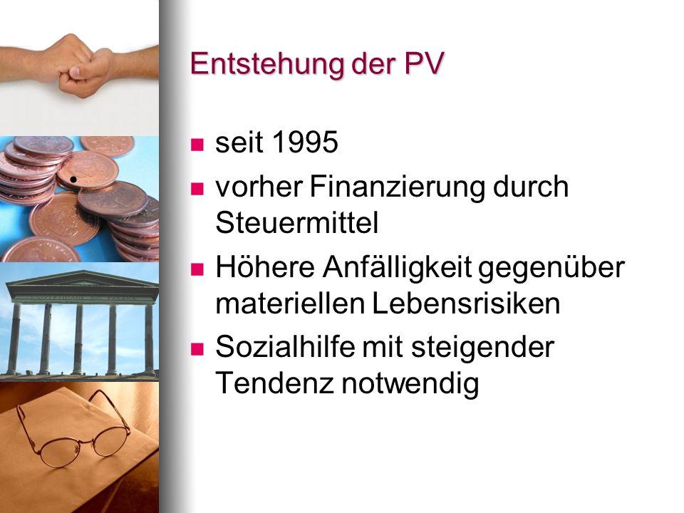Entstehung der PV seit 1995. vorher Finanzierung durch Steuermittel. Höhere Anfälligkeit gegenüber materiellen Lebensrisiken.