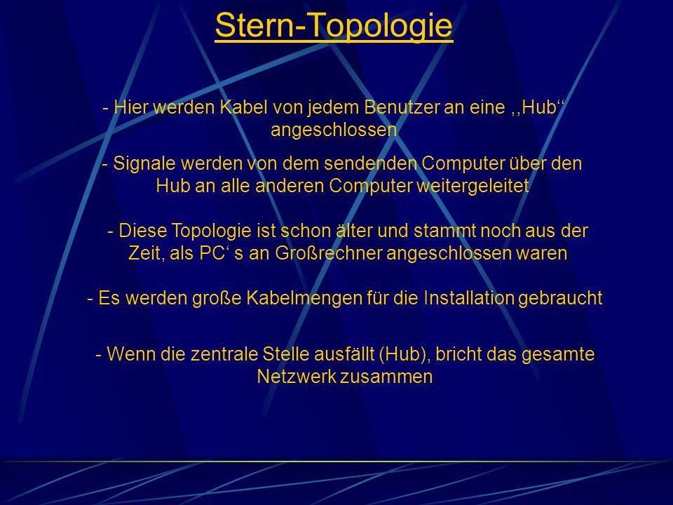 Stern-Topologie - Hier werden Kabel von jedem Benutzer an eine ,,Hub'' angeschlossen.