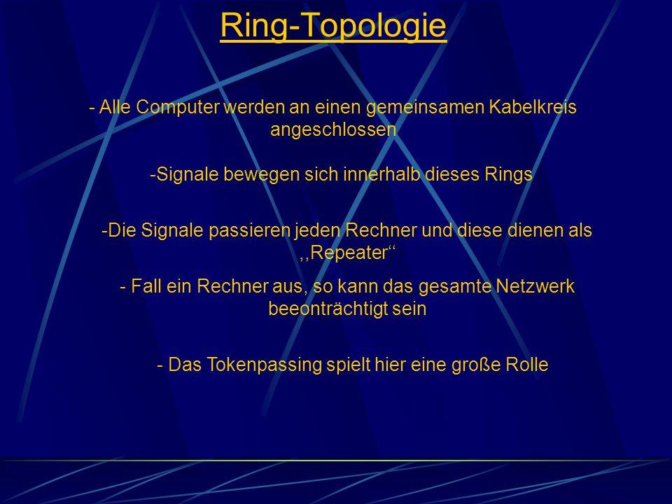 Ring-Topologie - Alle Computer werden an einen gemeinsamen Kabelkreis angeschlossen. Signale bewegen sich innerhalb dieses Rings.