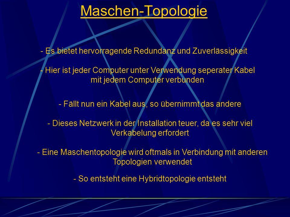 Maschen-Topologie - Es bietet hervorragende Redundanz und Zuverlässigkeit.