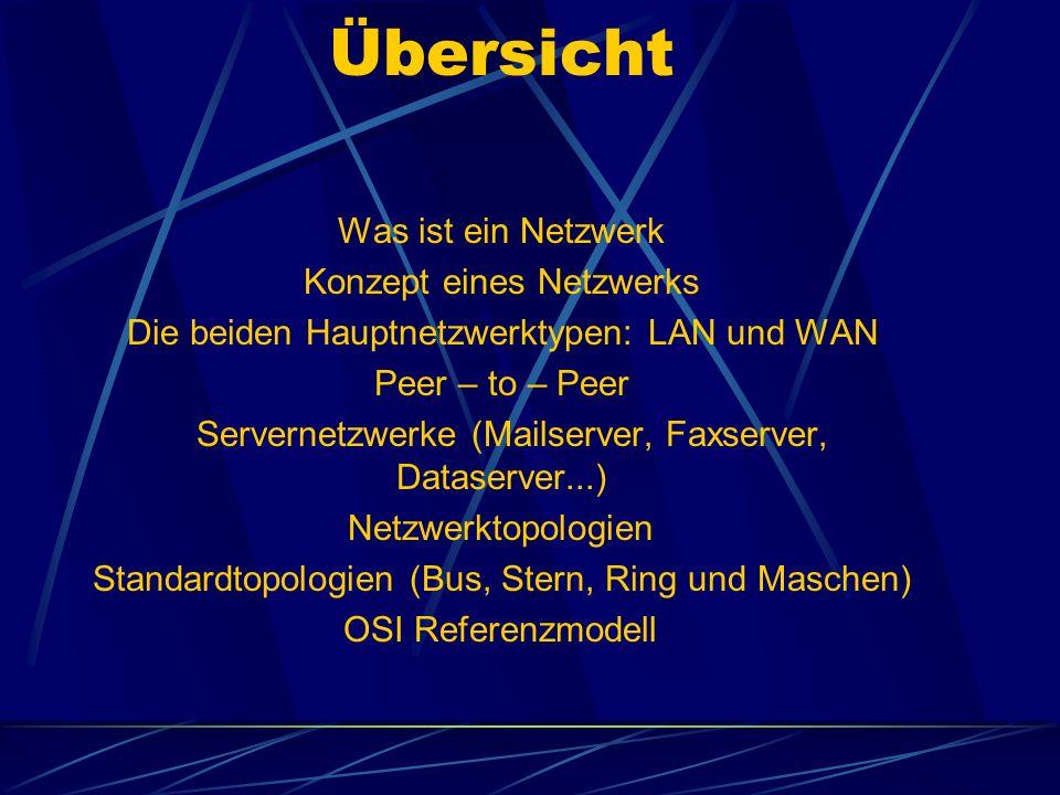 Übersicht Was ist ein Netzwerk Konzept eines Netzwerks