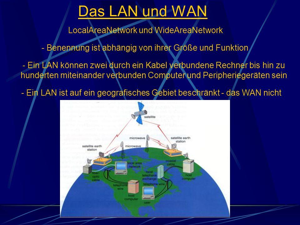 Das LAN und WAN LocalAreaNetwork und WideAreaNetwork
