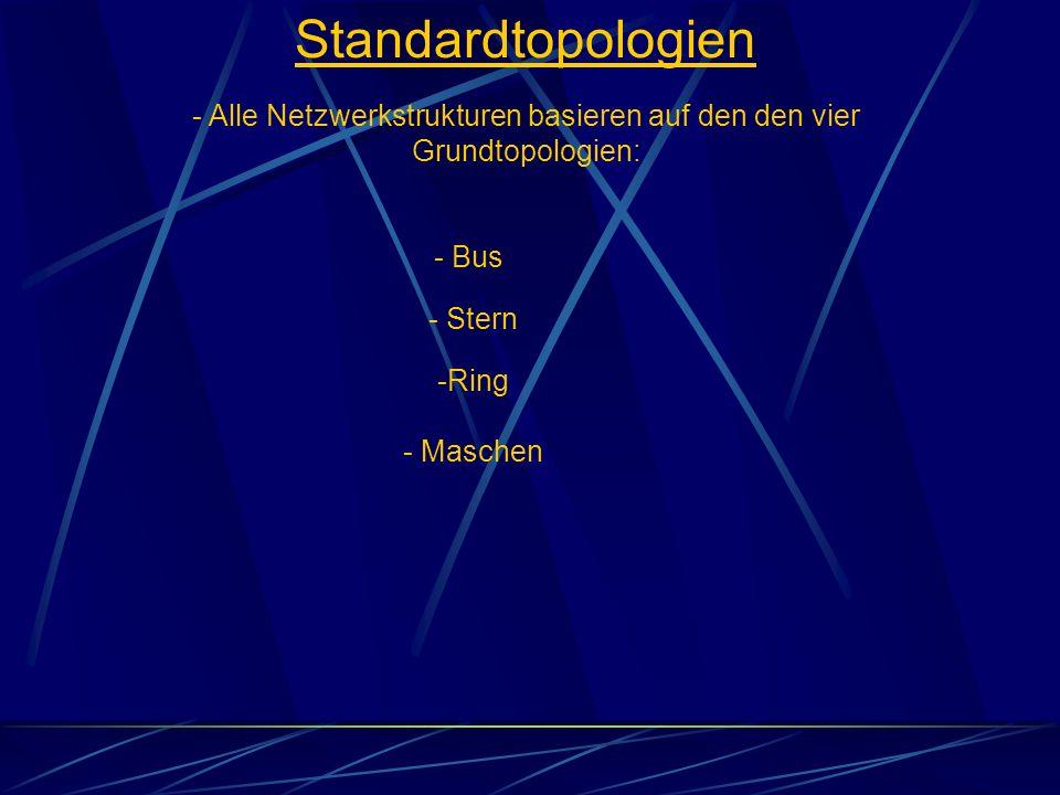 - Alle Netzwerkstrukturen basieren auf den den vier Grundtopologien: