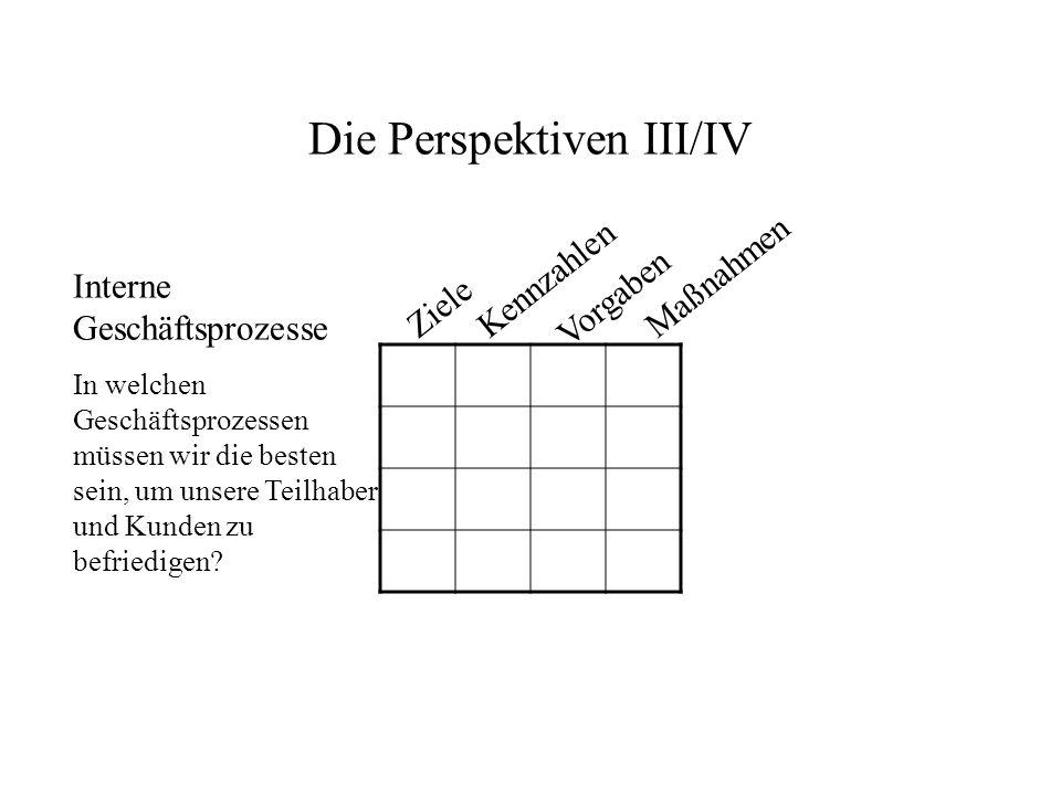 Die Perspektiven III/IV