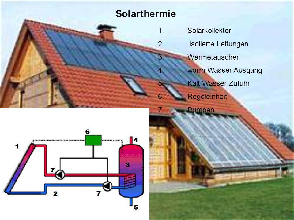 Solarthermie 1. Solarkollektor 2. isolierte Leitungen 3. Wärmetauscher