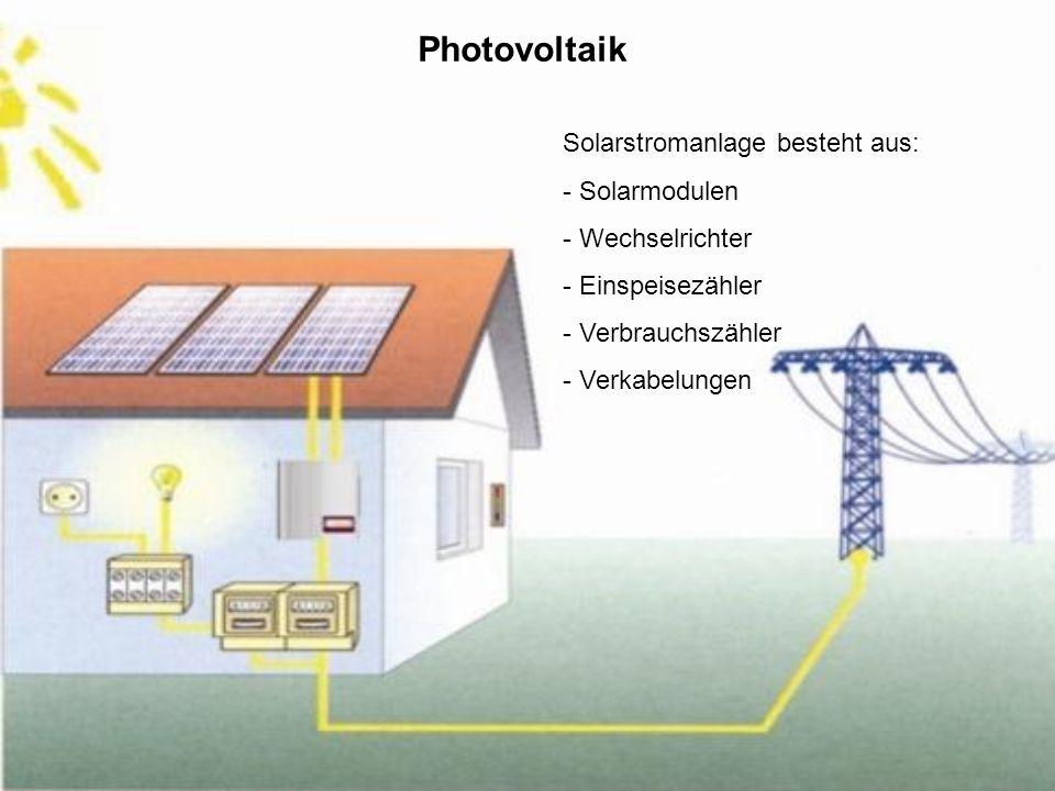 Photovoltaik Solarstromanlage besteht aus: Solarmodulen Wechselrichter