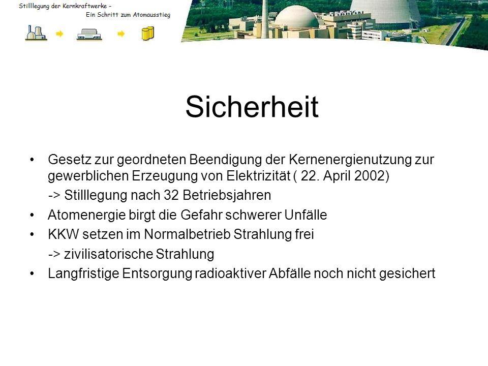 Sicherheit Gesetz zur geordneten Beendigung der Kernenergienutzung zur gewerblichen Erzeugung von Elektrizität ( 22. April 2002)