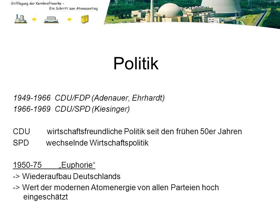Politik 1949-1966 CDU/FDP (Adenauer, Ehrhardt)