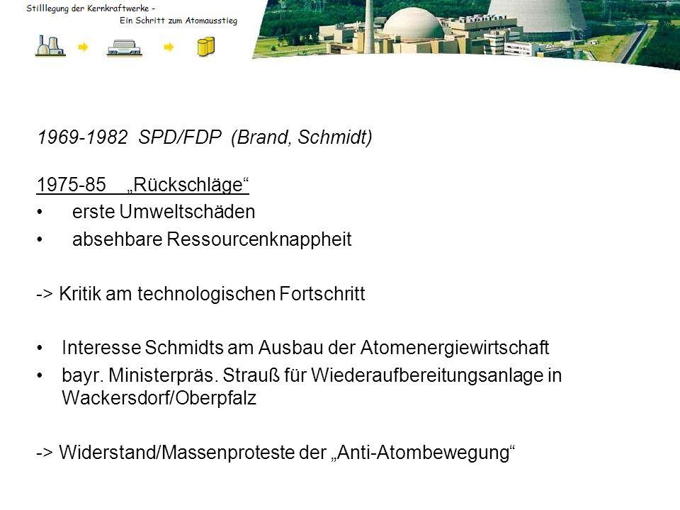 1969-1982 SPD/FDP (Brand, Schmidt)