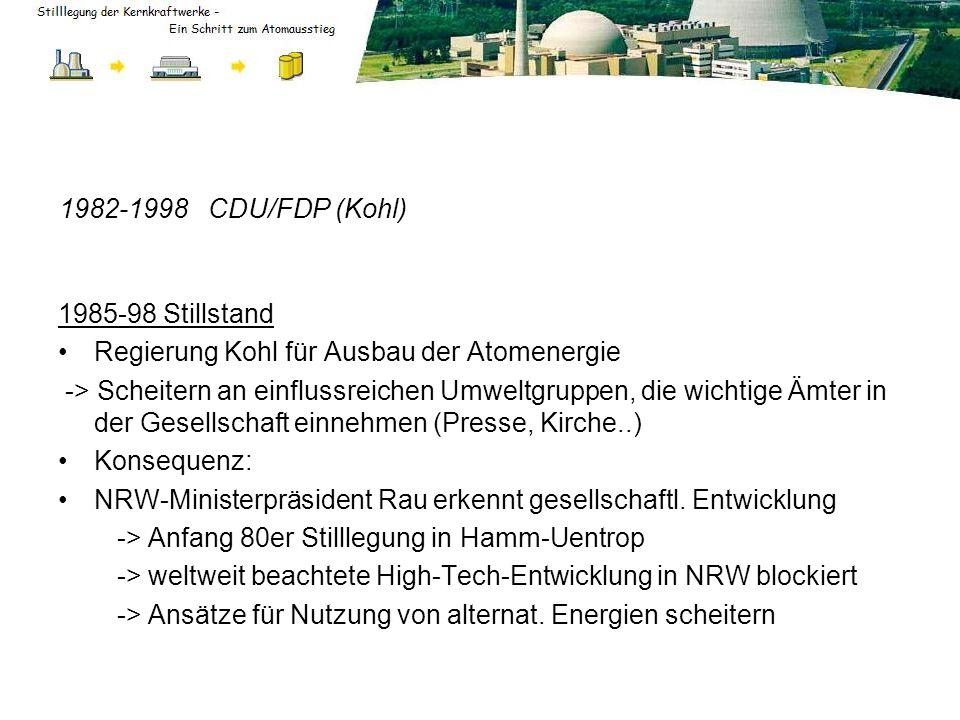 1982-1998 CDU/FDP (Kohl) 1985-98 Stillstand. Regierung Kohl für Ausbau der Atomenergie.