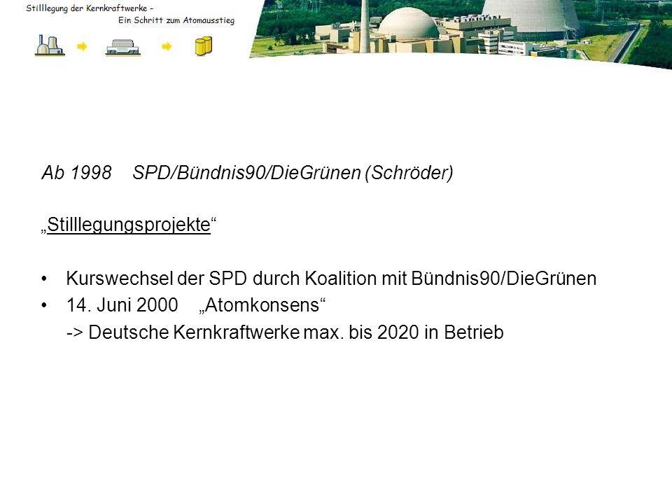 Ab 1998 SPD/Bündnis90/DieGrünen (Schröder)